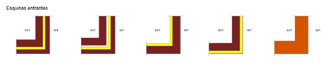 DETALLES CON PUENTE TÉRMICO LEVE (RAZONES GEOMÉTRICAS)  - Esquinas entrantes (al interior).