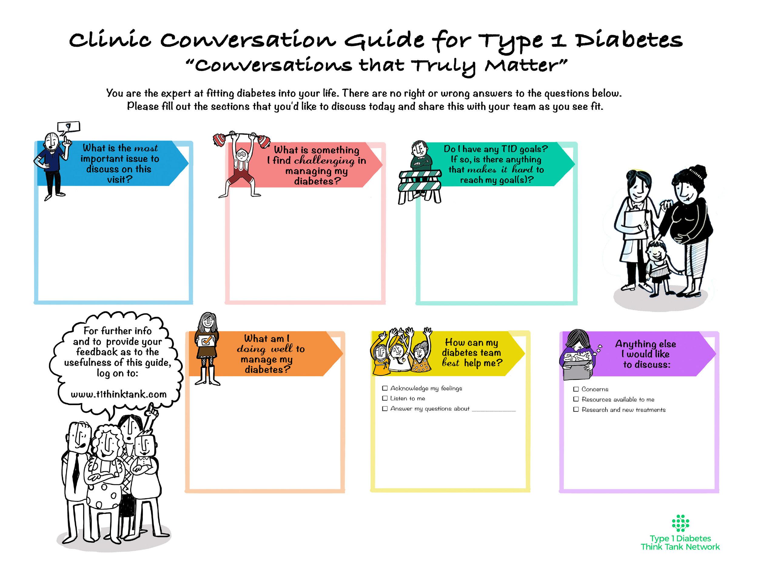 T1thinktank-Conversation-Guide-Eng copy.jpg