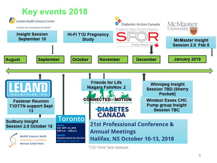 T1DTTN Calendar of events JUly 2018.006.jpeg