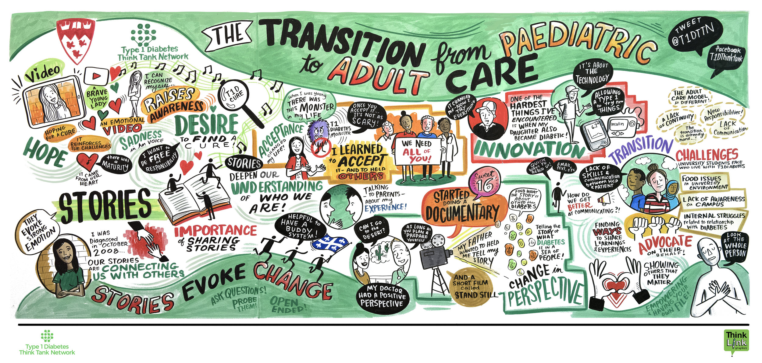 Transition from Paediatric to Adult Care.jpg