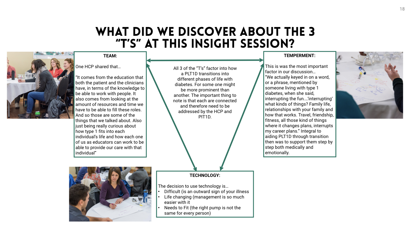 Sudbury Insight Session Summary_FINAL Web .018.jpeg