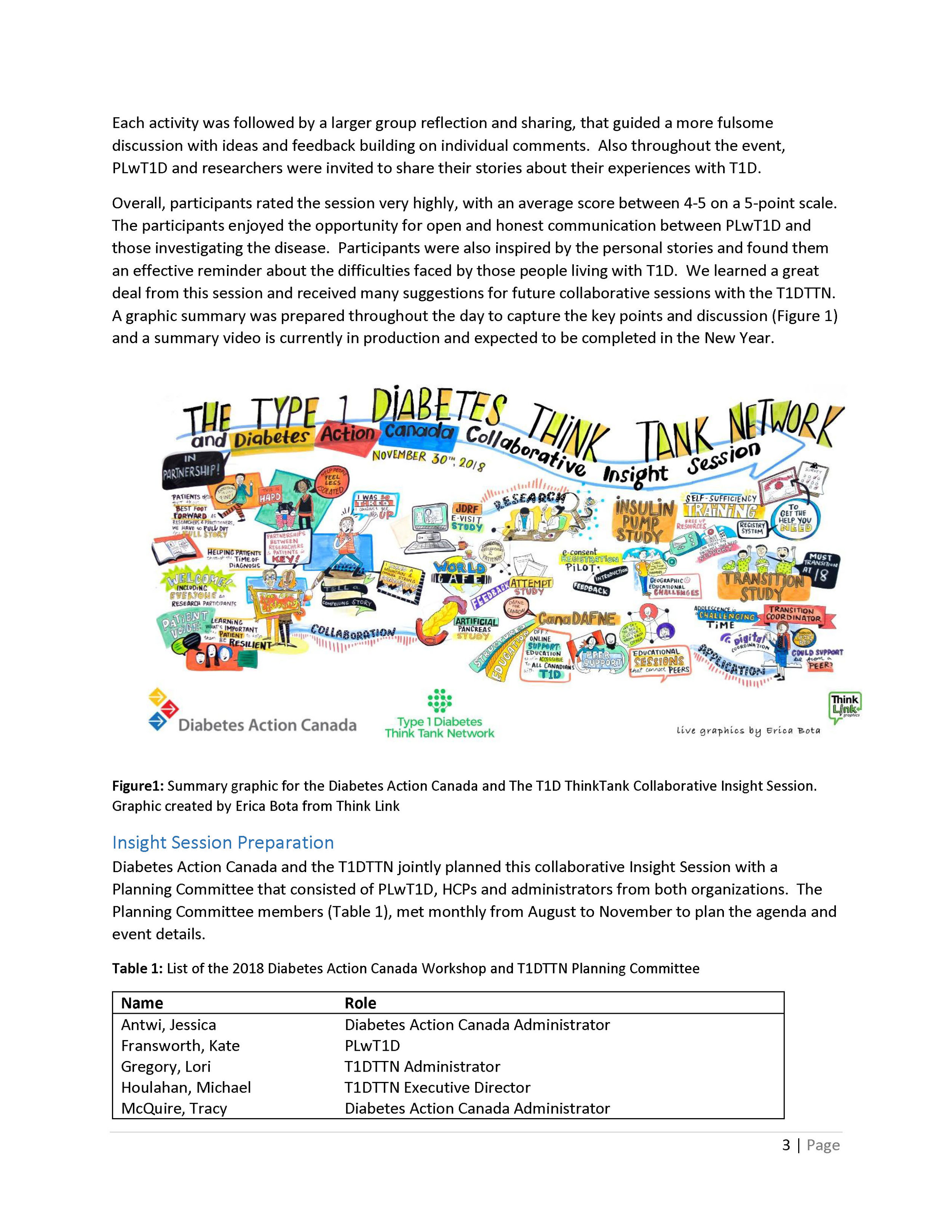 T1D Think Tank and Diabetes Action Canada Insight Session Report FINAL_Page_4.jpg