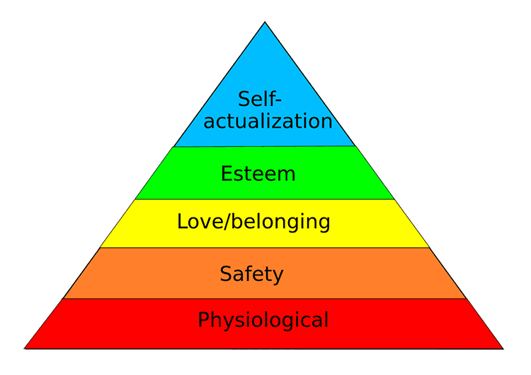 maslow-needs(1).png