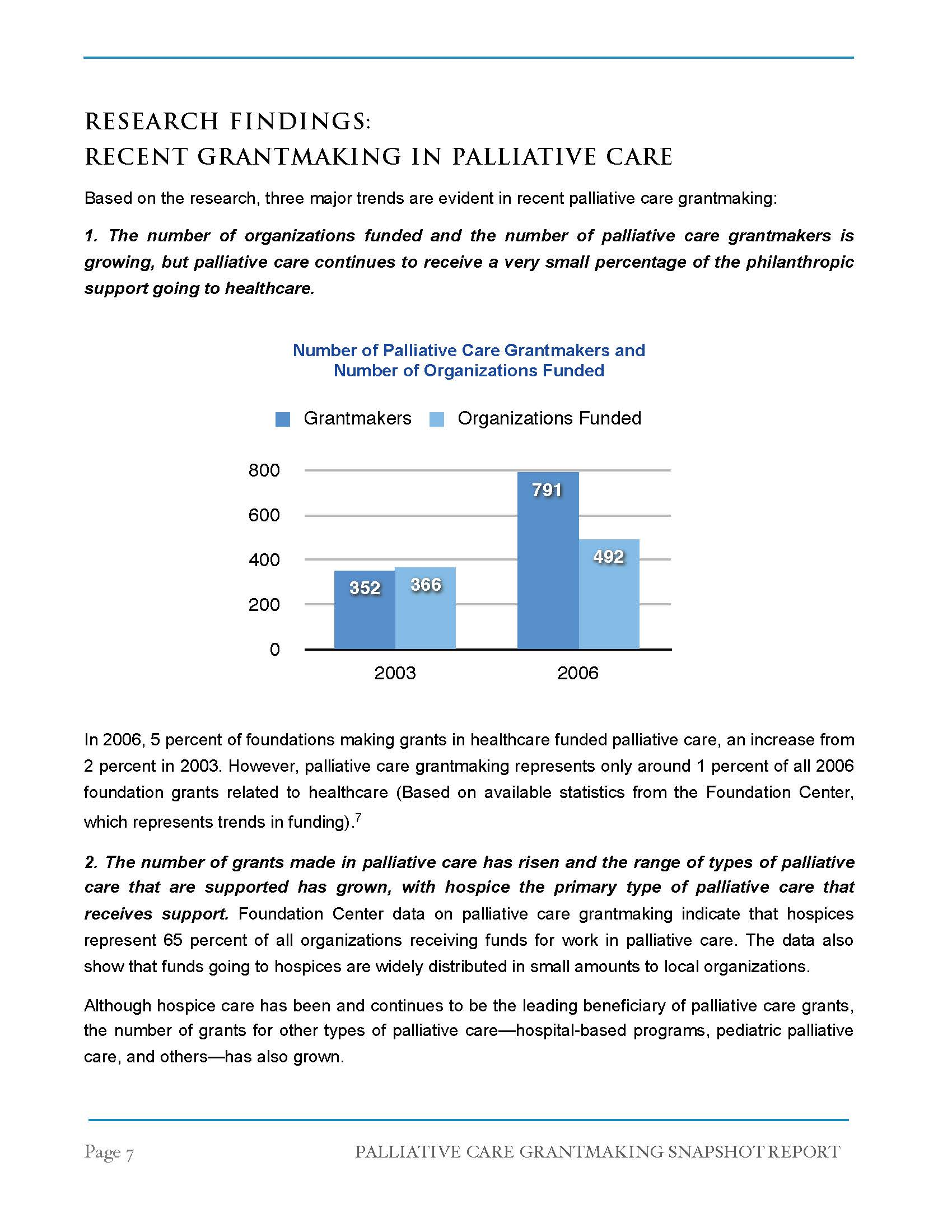 Palliative Care Grantmaking Snapshot Report_Page_09.jpg