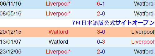 hthliverpool.png