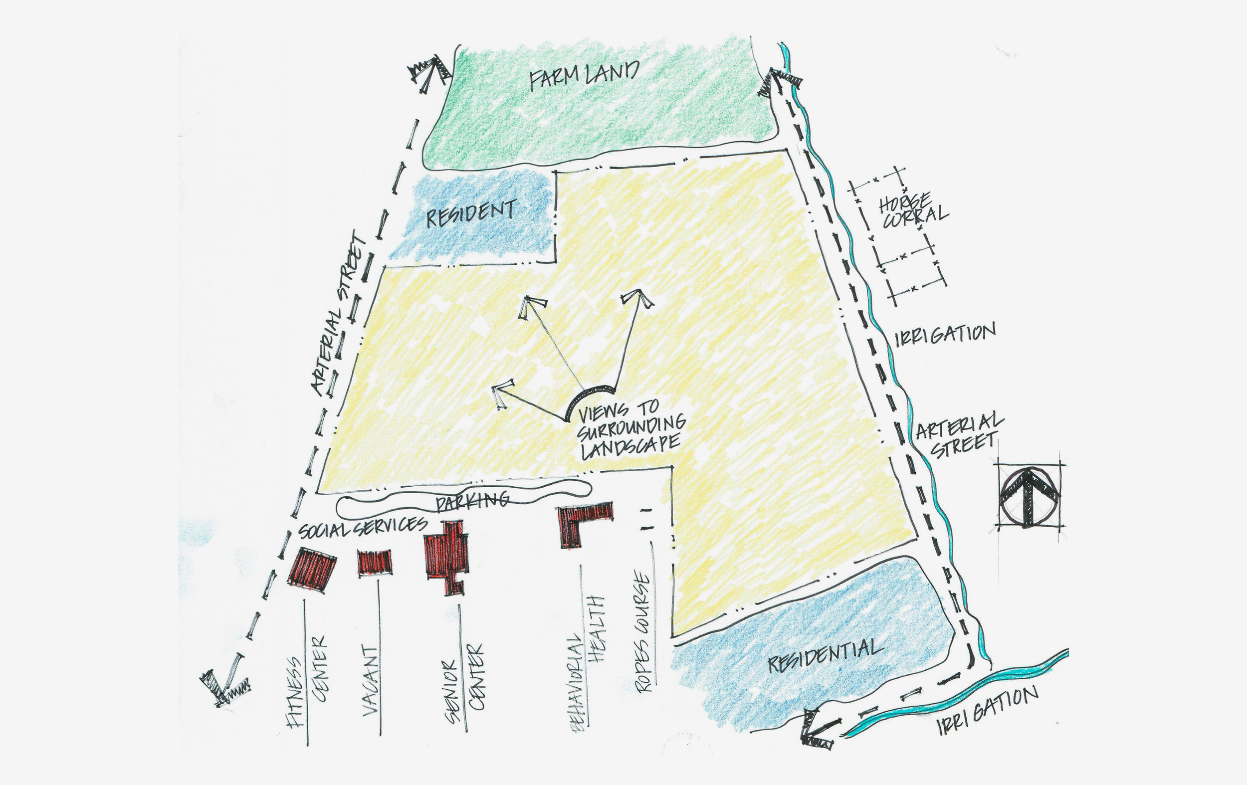 The Village Housing Project Concept Diagram