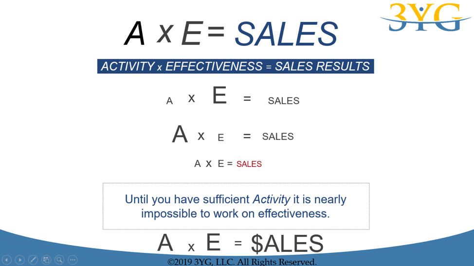 activity-times-effectiveness-equals-sales