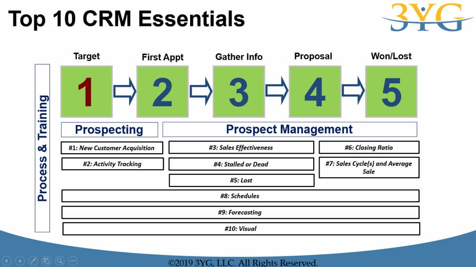 top-10-crm-essentials.jpg