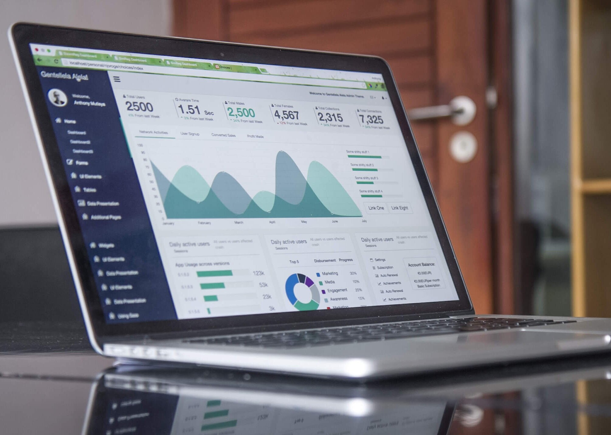 Top 10 Features of a CRM - Is your CRM working for you?