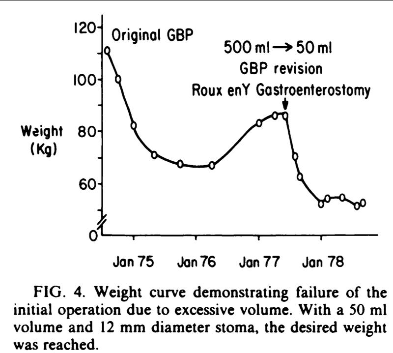 Mason et al (1980)