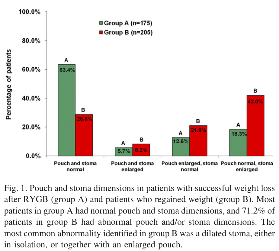 Heneghan et al (2011)