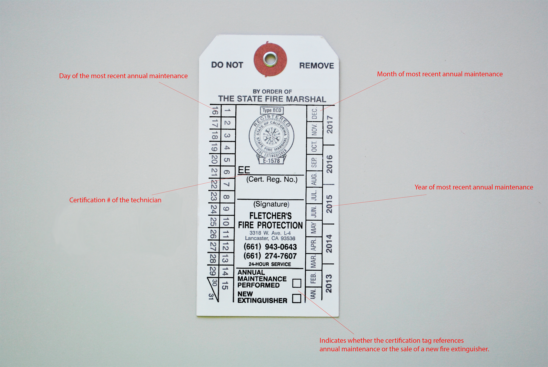 A diagram showing the proper way to read an inspection tag. It's important to remember that the date punched is the day you were serviced, not the day you expire.