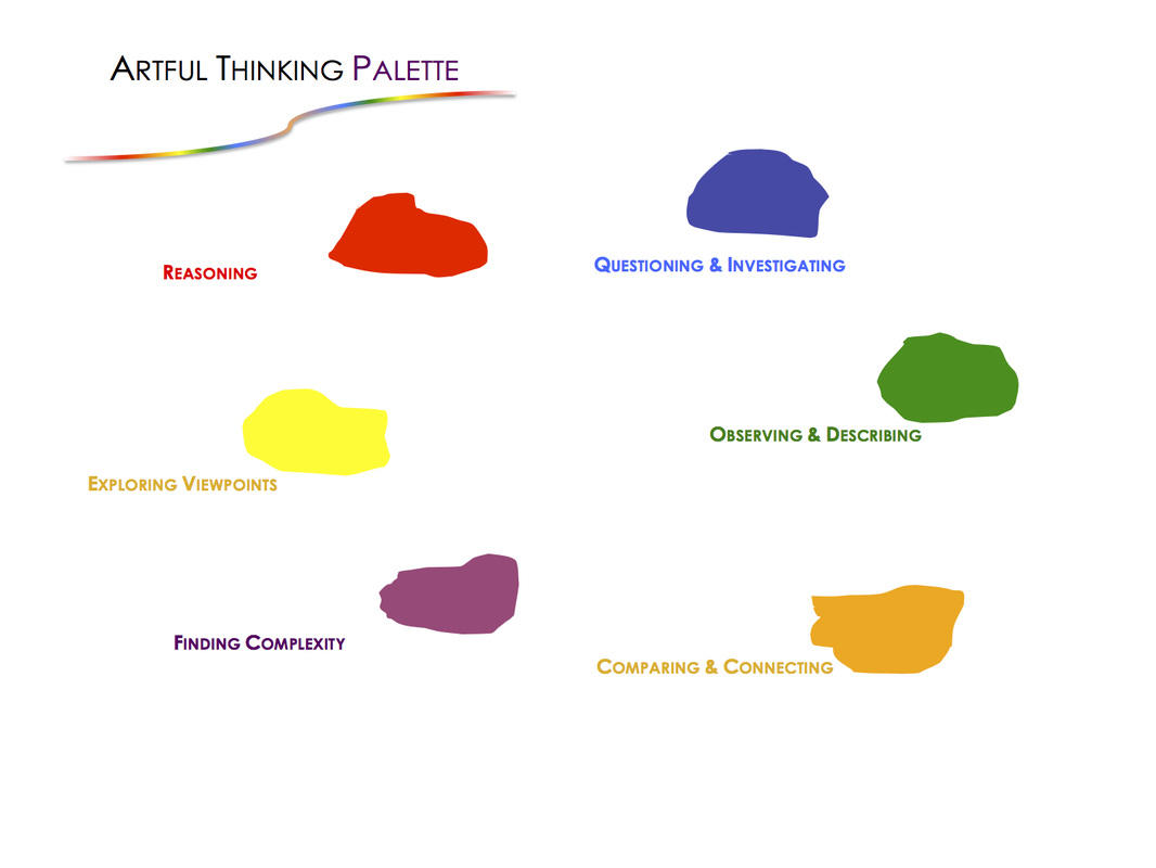 "Artful Thinking takes on the artist's palette as its central metaphor. The Artful Thinking palette comes alive through the use of ""thinking routines."" Thinking routines are short, easy-to-learn mini-strategies that extend and deepen students' thinking and become part of the fabric of everyday classroom life. Click on the image to learn more."
