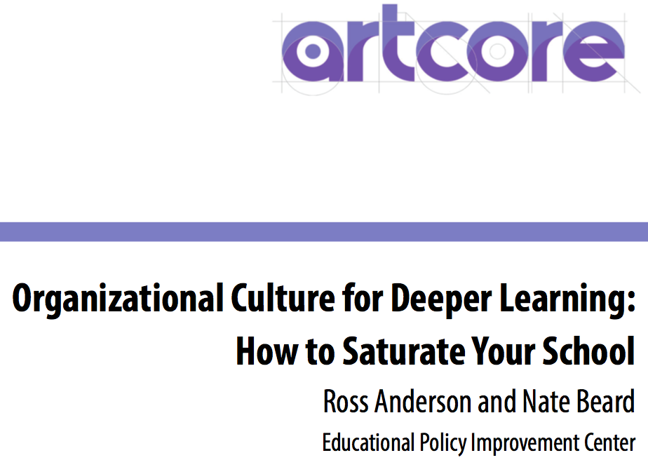School Culture for Deeper Learning  - These presentation slides represent a 3.5 hour arts integrated workshop facilitated by ArtCore team members at the 2017 Deeper Learning Conference at High Tech High in San Diego, CA.