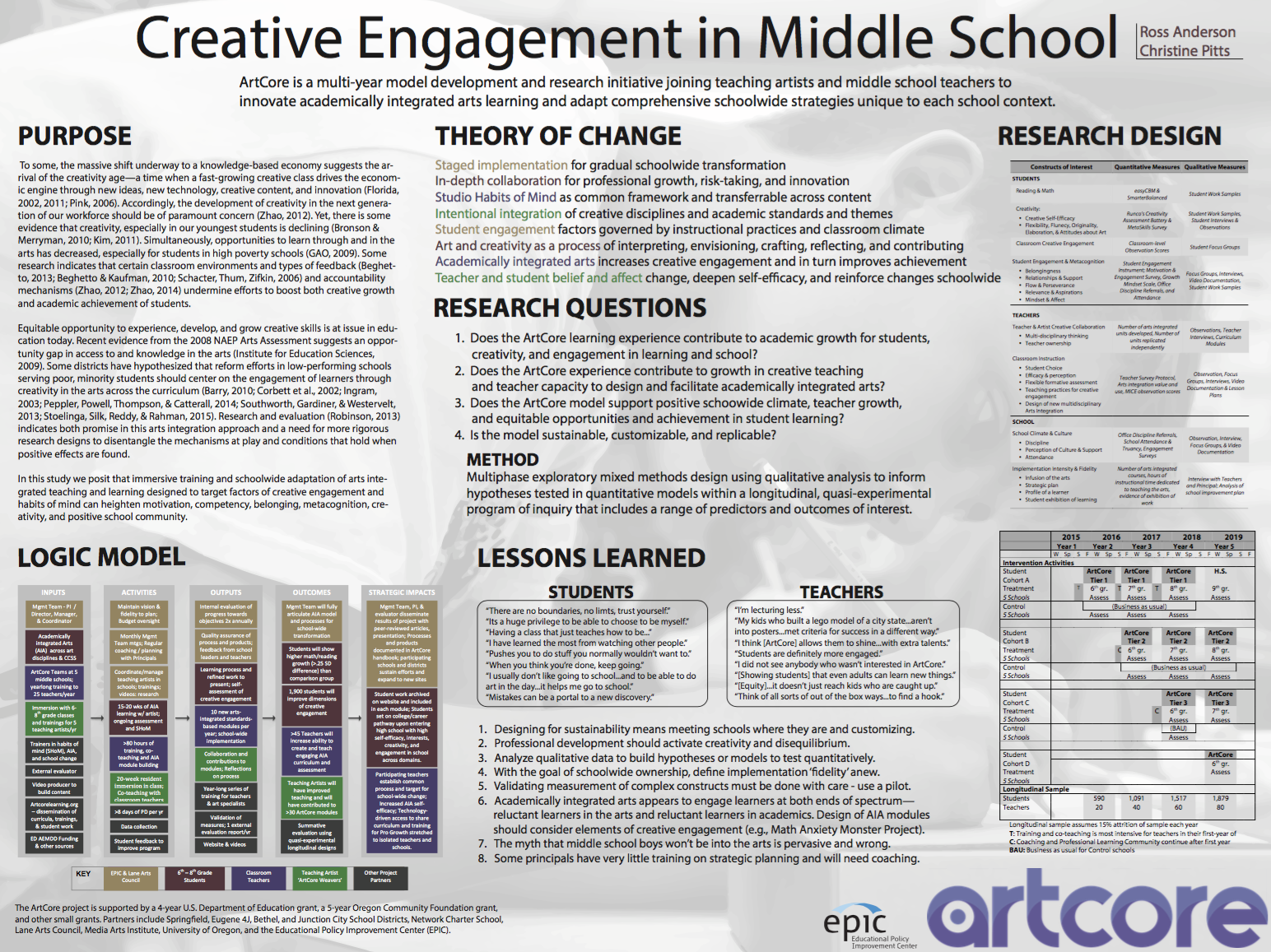 ArtCore Research Design - Presented at the American Education Research Association's 2016 Annual Meeting, this poster provides the theory of change, rationale, and research design in the ArtCore project.