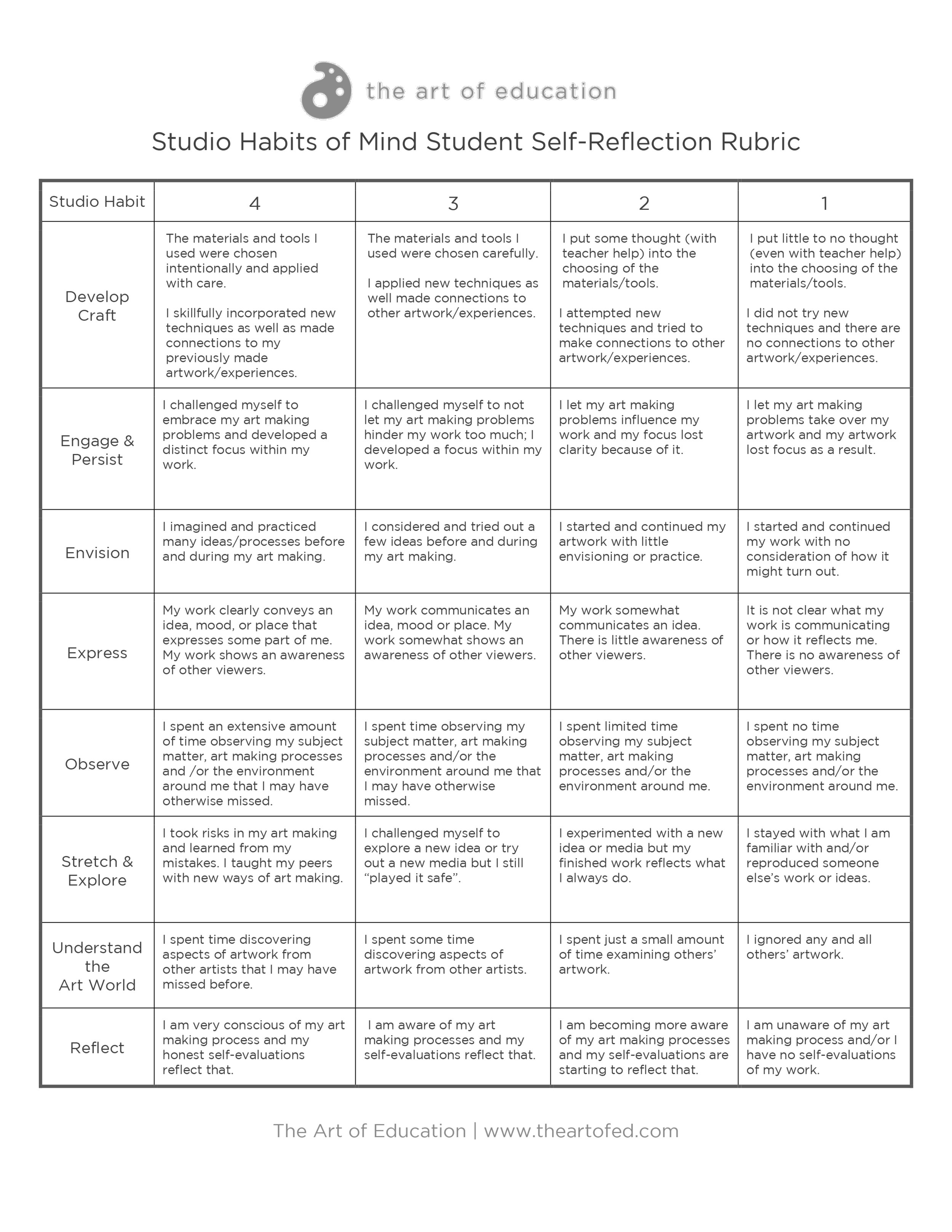 Assessment_Studio Habits Rubric