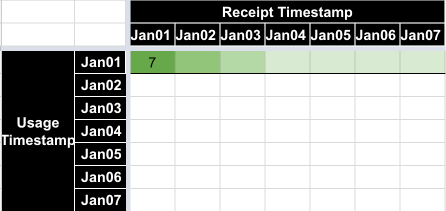 Target system, Jan 7, one file loaded