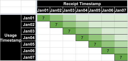 Target system, Jan 7, all files loaded