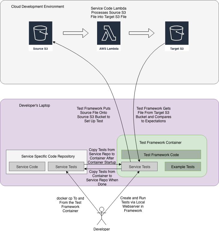 Framework.png