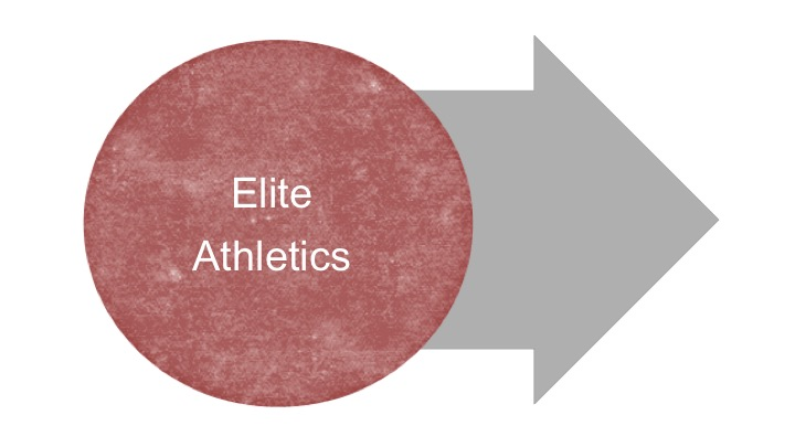 Our Research Bubble_Elite Athletics.jpg