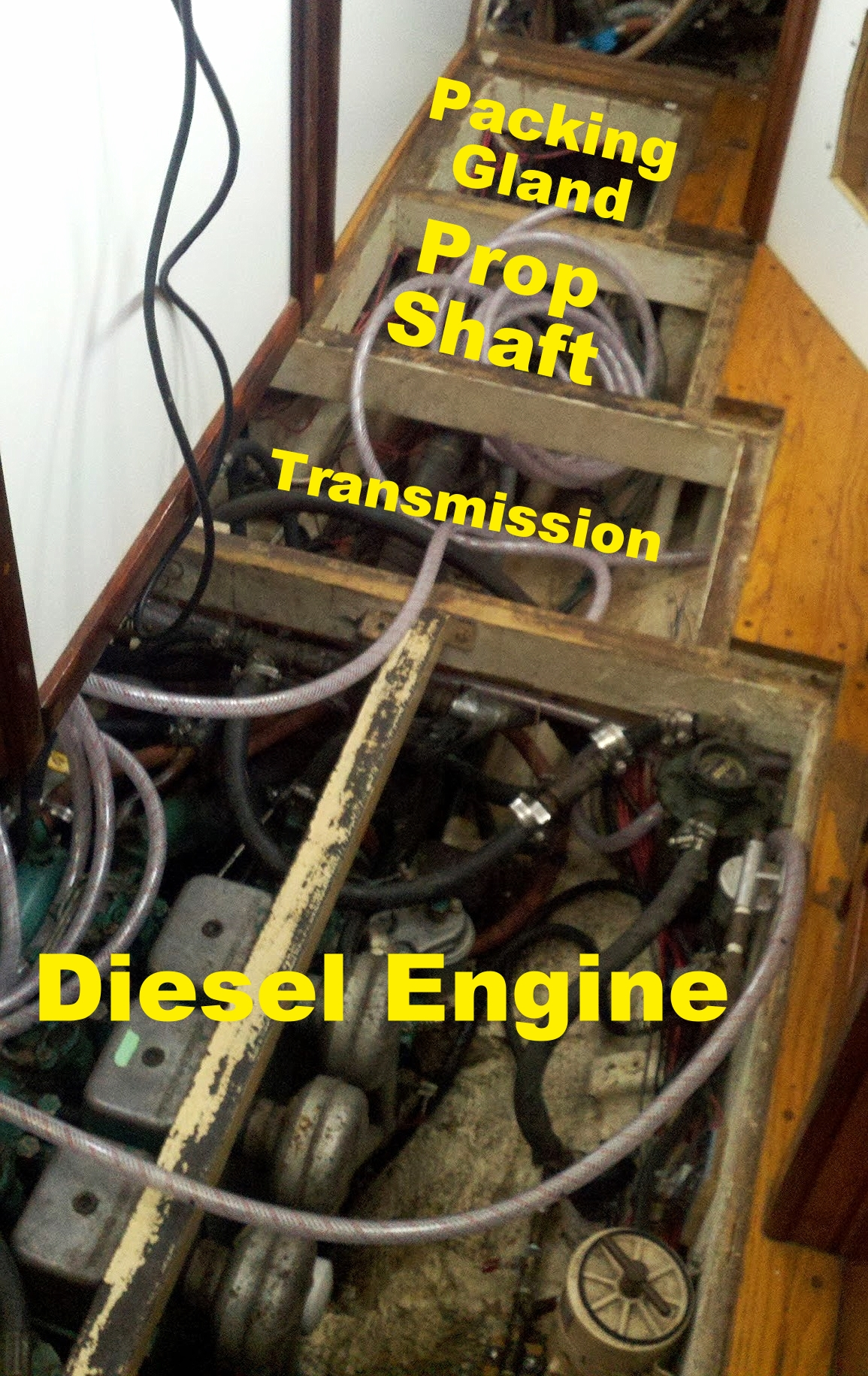 The Bottom square holds the engine The Second square holds the transmission The Third square holds the shaft The Fourth square holds the packing gland