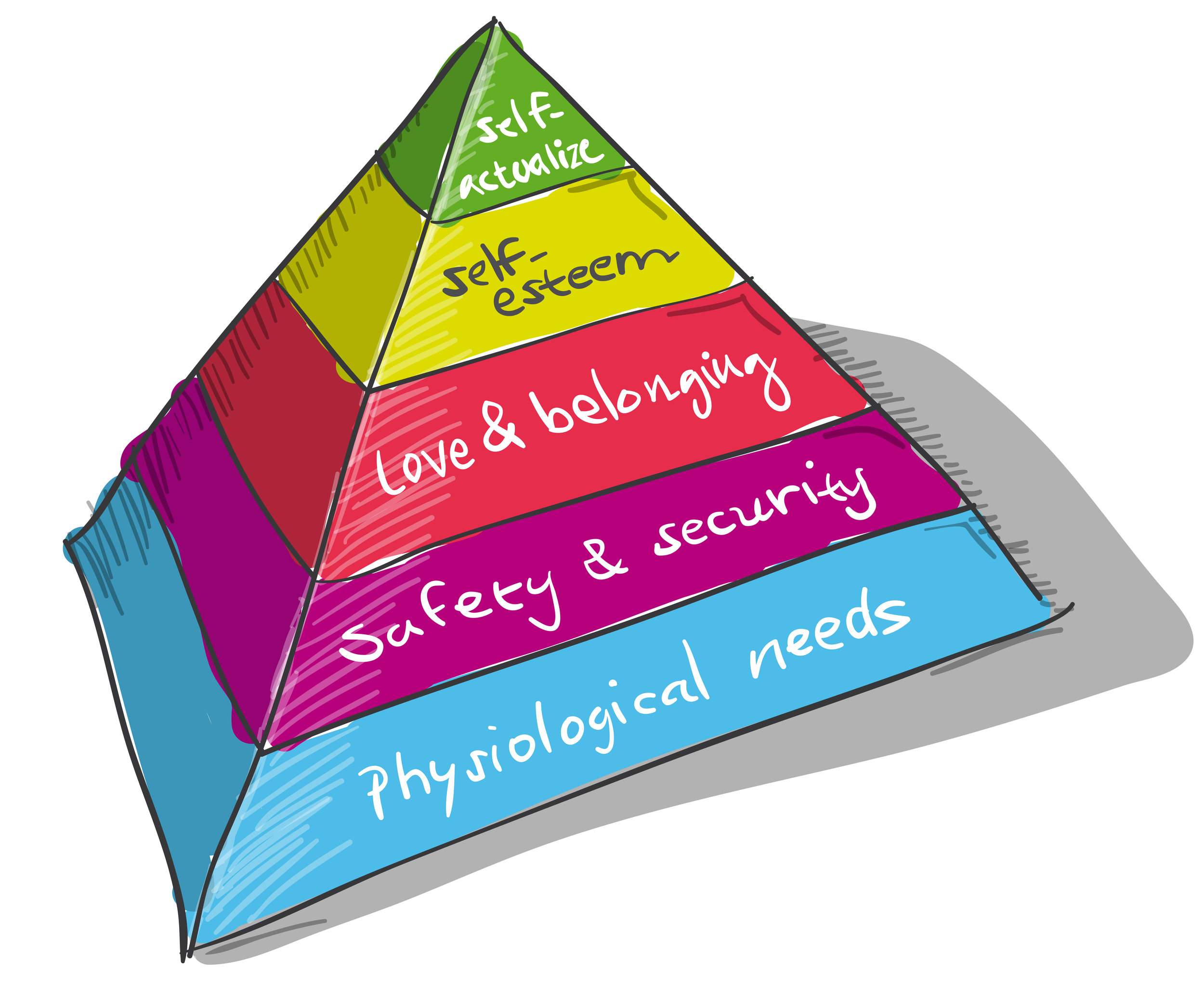 Abraham Maslow is Not Dead