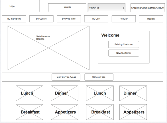 First wireframe of homepage