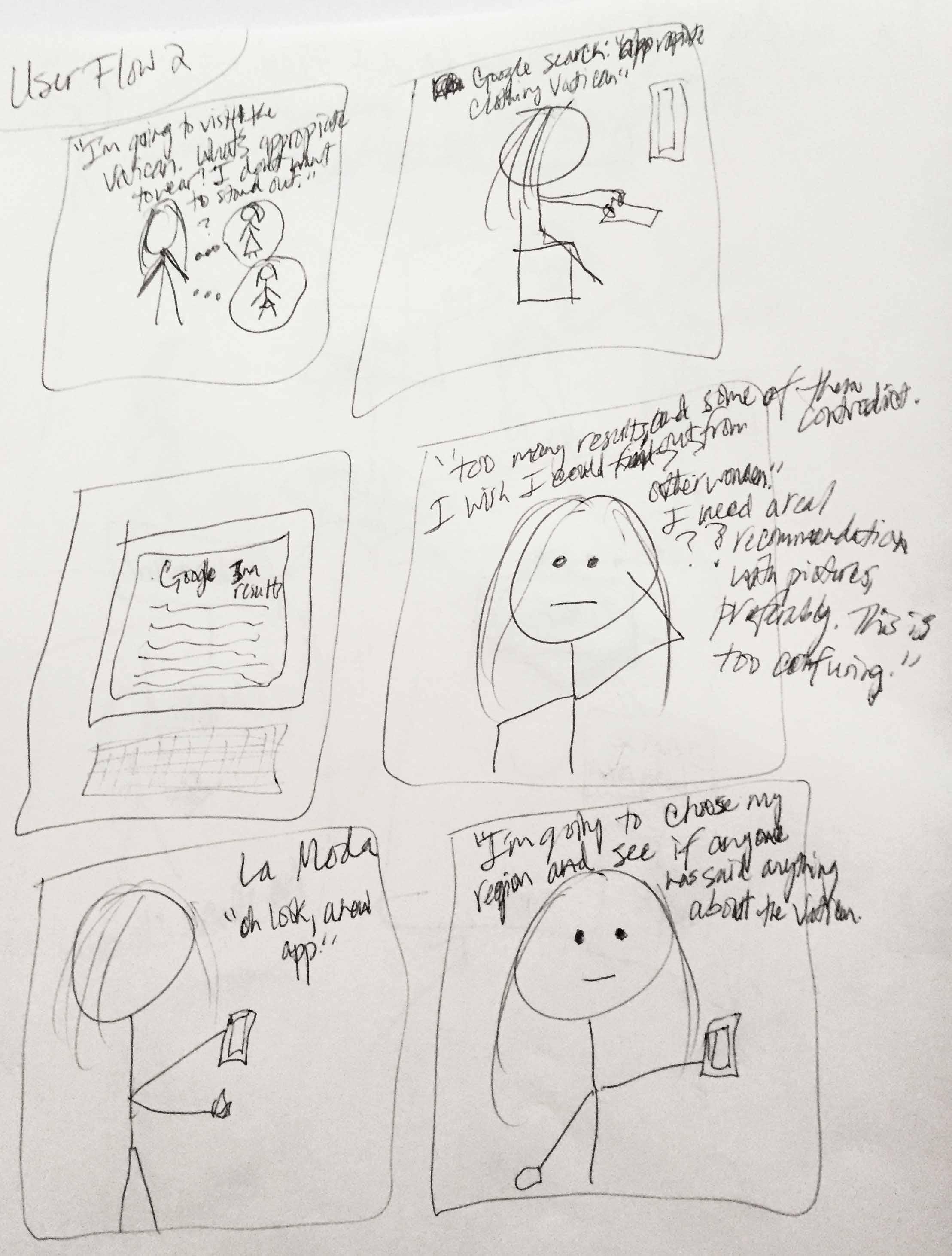 storyboardlamoda12.JPG