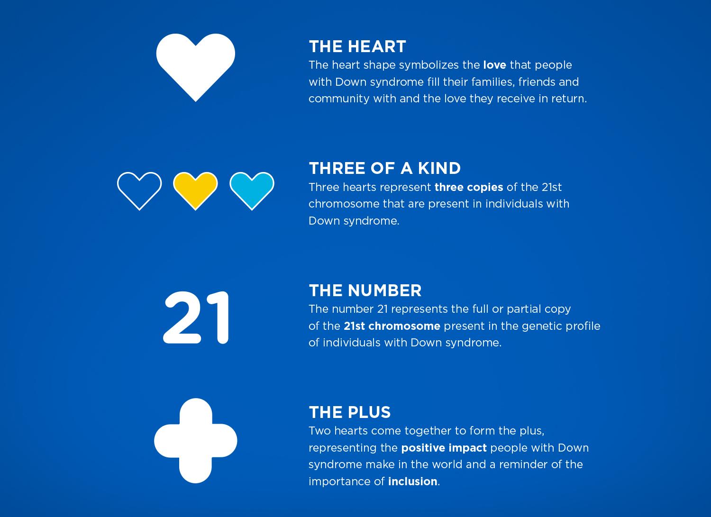 Down_syndrome_awareness_ohio_brandmark.jpg