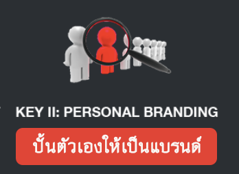 Key II: Personal Branding