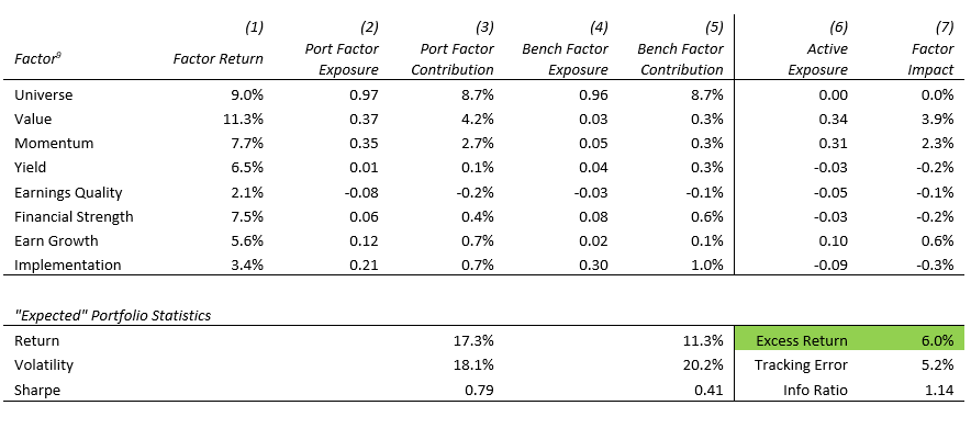 exhibit - expected returns - micro.PNG