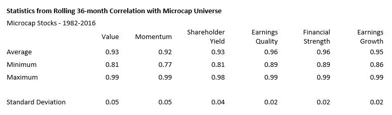 exhibit - factor correlations.PNG