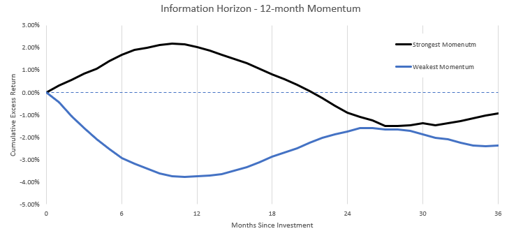 momenutm _horizon2.PNG