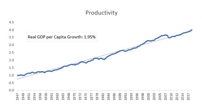 productivity.PNG