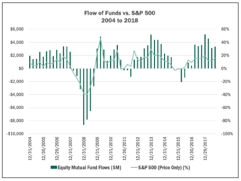 2018 q4 flow of funds.png