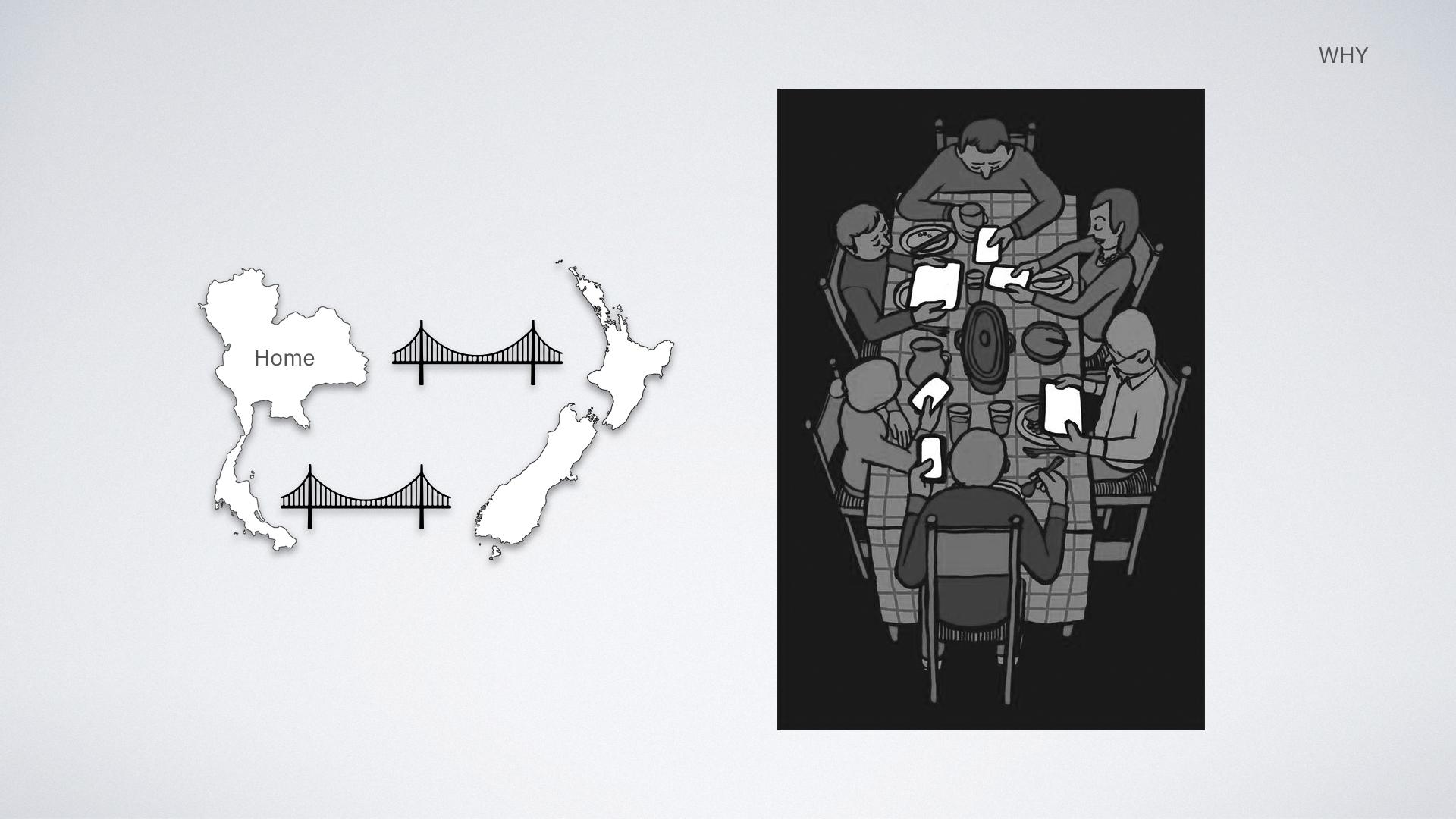 World On A Wire — Mint Woraya