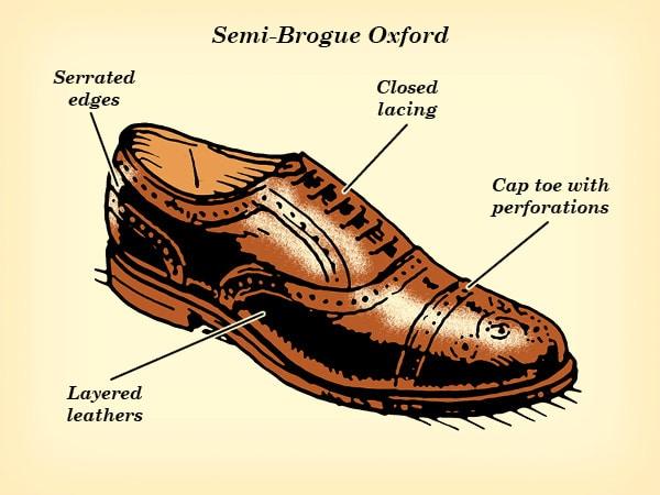 Dress-Shoe-Hierarchy-2-2.jpg