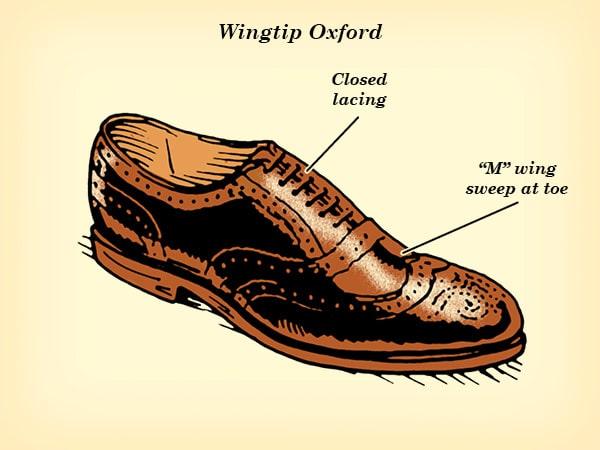 Dress-Shoe-Hierarchy-2-3.jpg