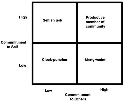 Self-vs.-others-e1438377246140.jpg