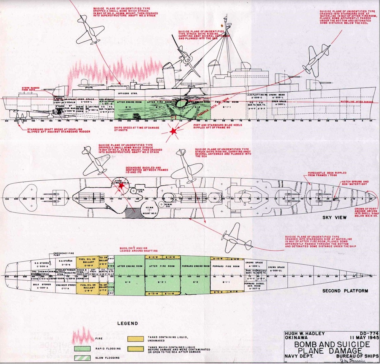 "Diagram of the damage done to the USS Hugh W. Hadley. The ""Unidentified Aircraft"" mentioned were determined to have been MXY-7 Ohka sucide planes. Though the Hadley survived the attack, it was damaged beyond repair."