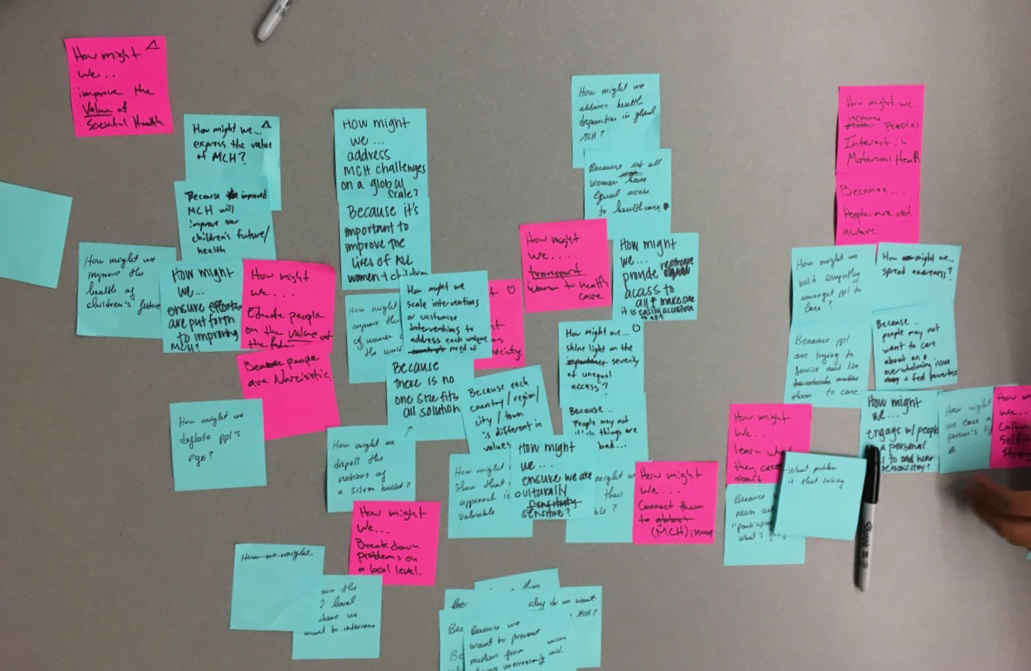 Web of Abstraction from  Reimagining Global Public Health  Workshop