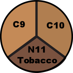 tobacco c9 c10 n11.png