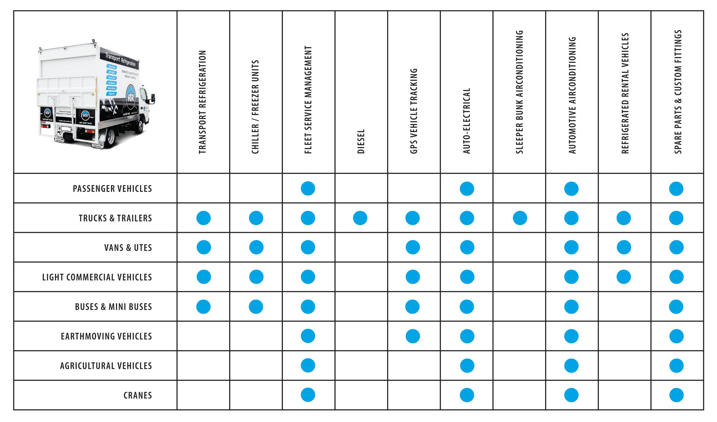 ATR-expertise-matrix.png