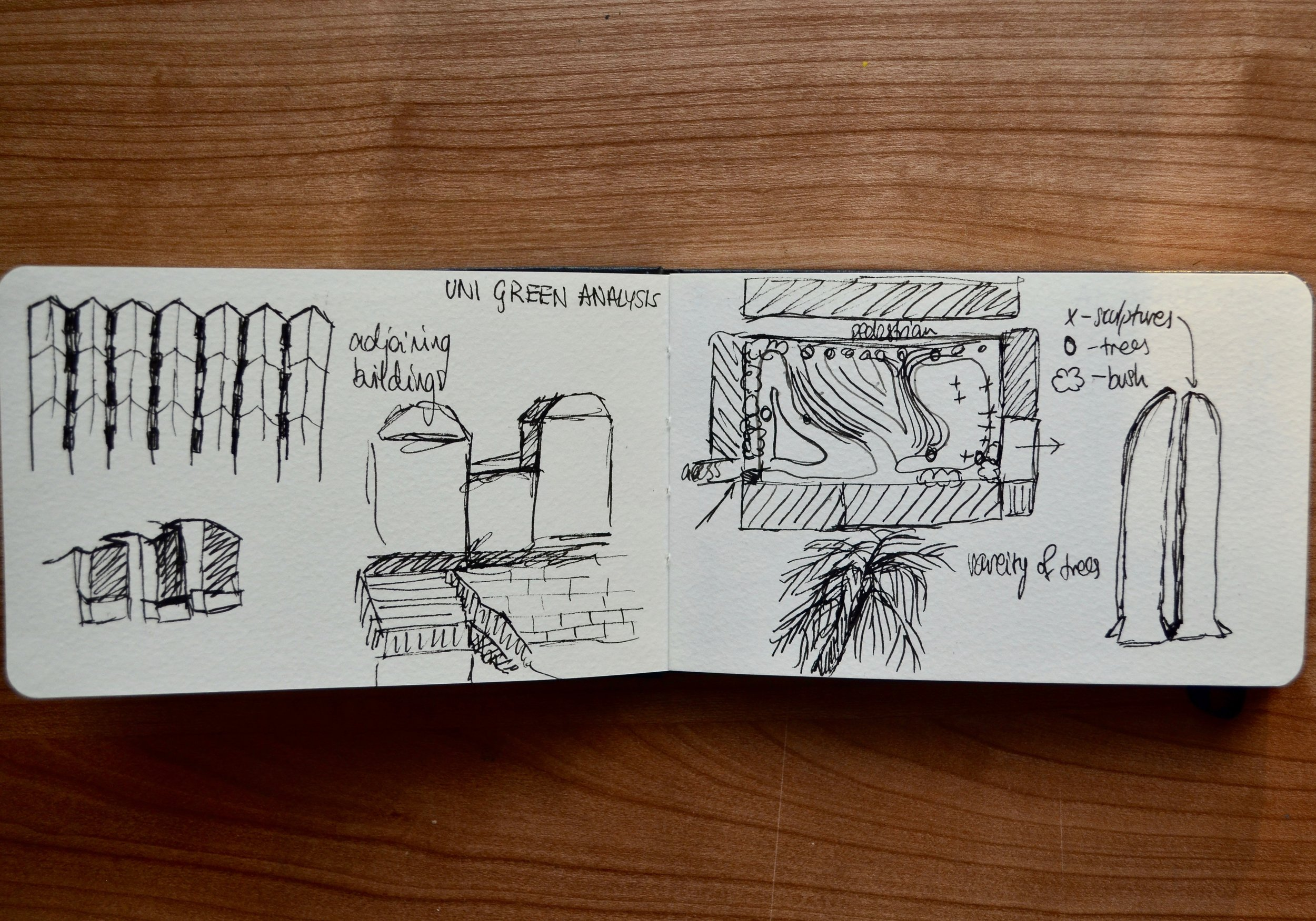 Field Notes (again)