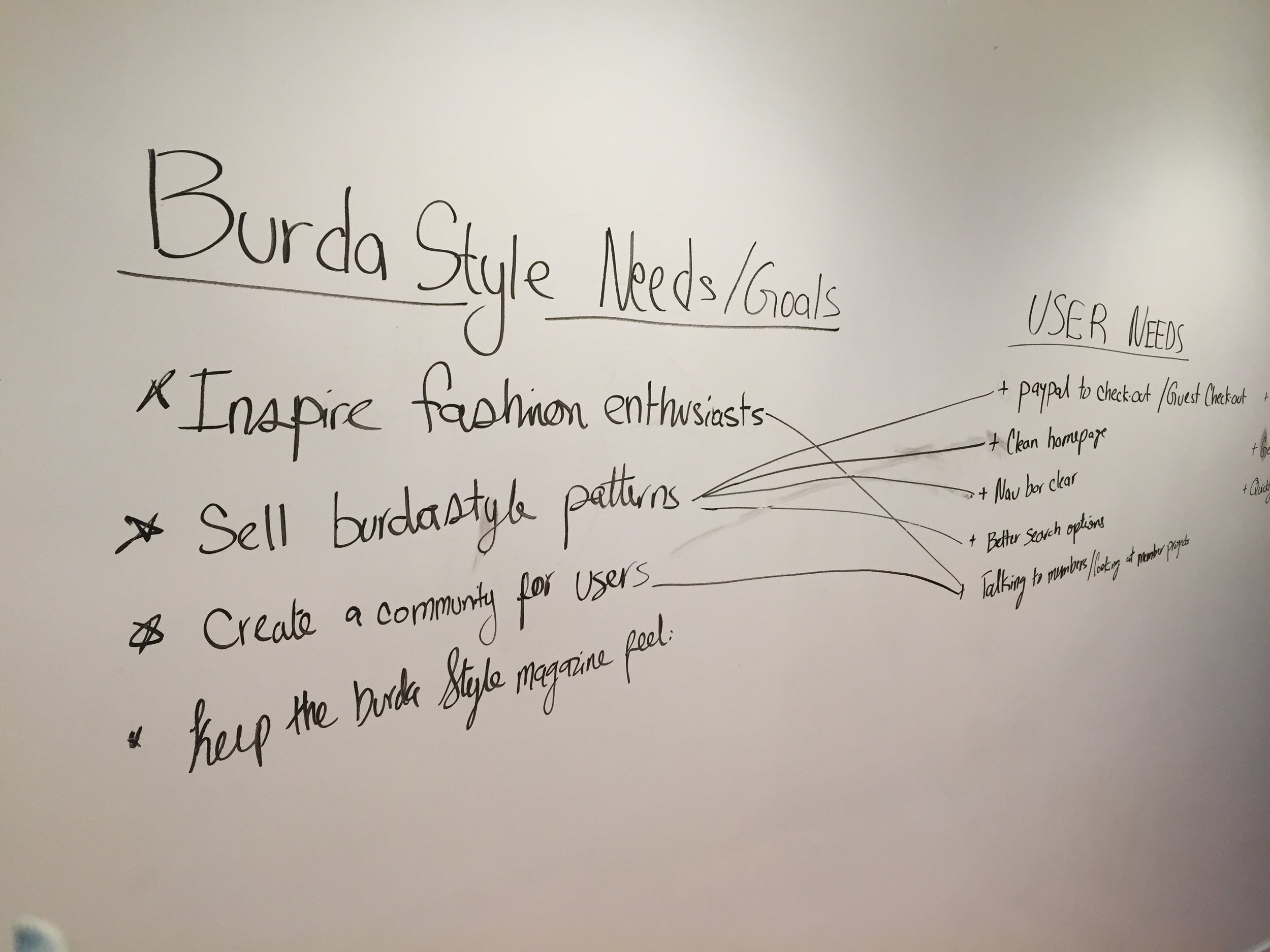 Connecting BurdaStyle Needs with User Needs