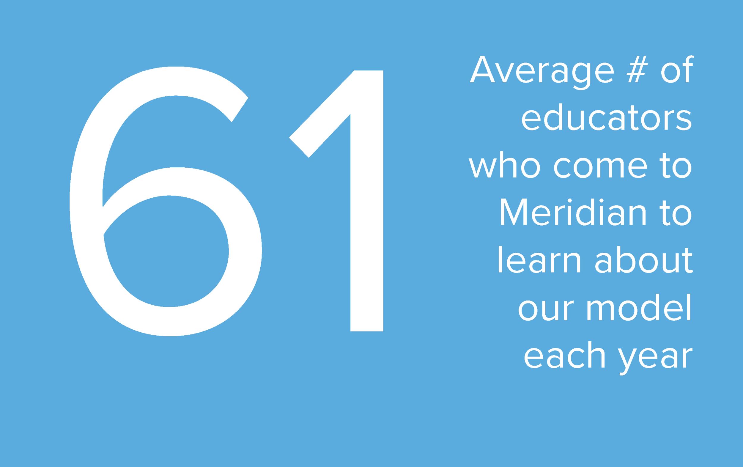 MeridianFactCardsDifferentColors-12.png