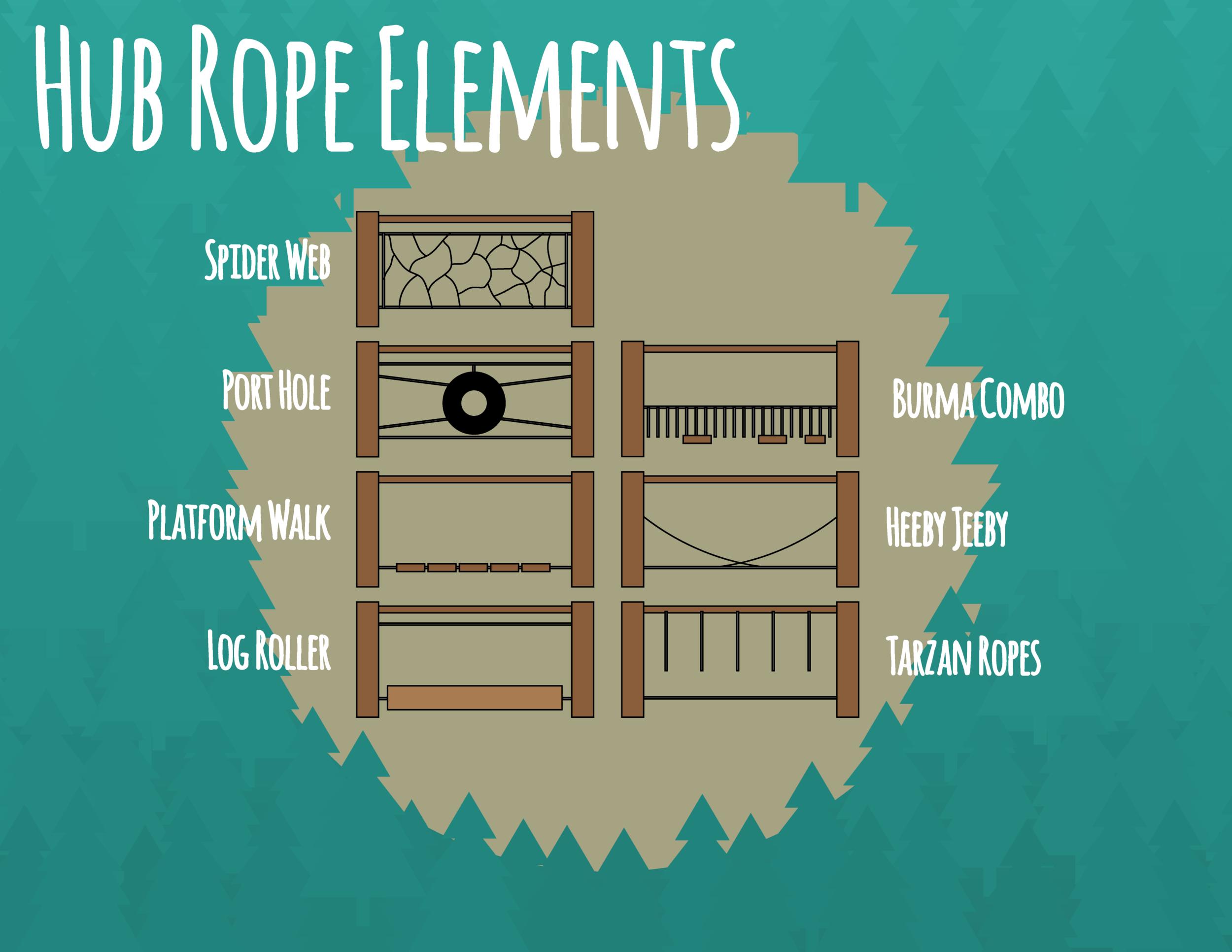 Hub Rope Elements Camp Kadesh