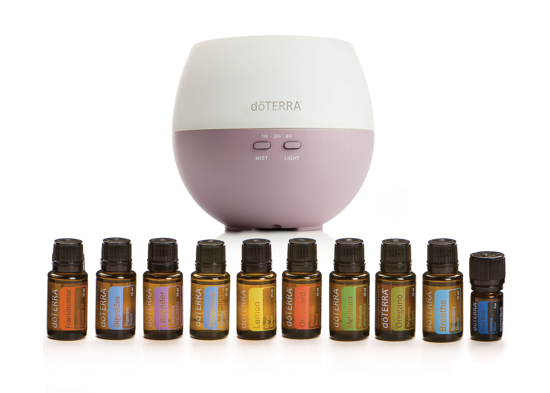 why choose dōTERRA essential oils