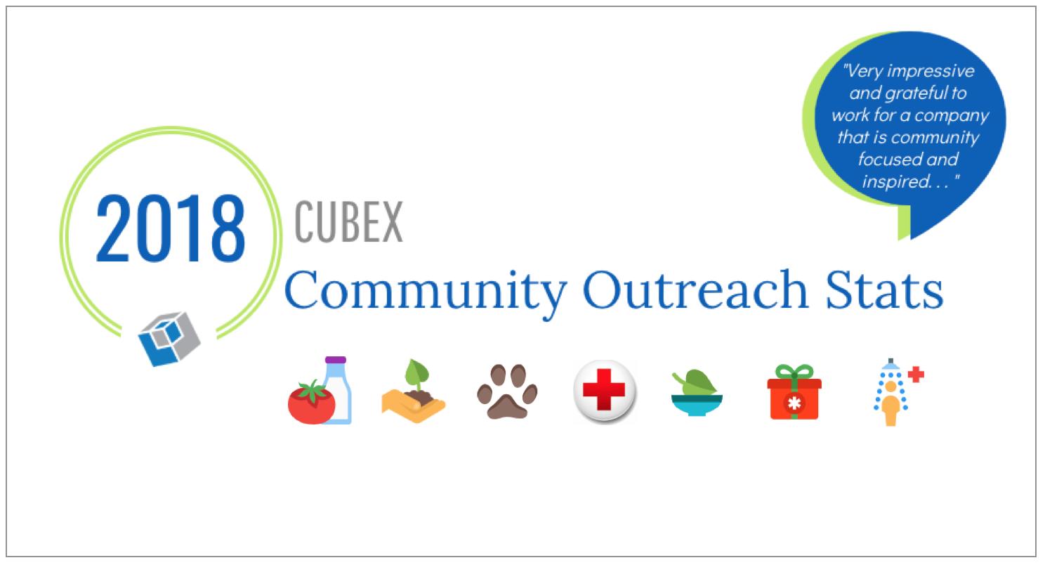 Cubex 2018 Outreach.png