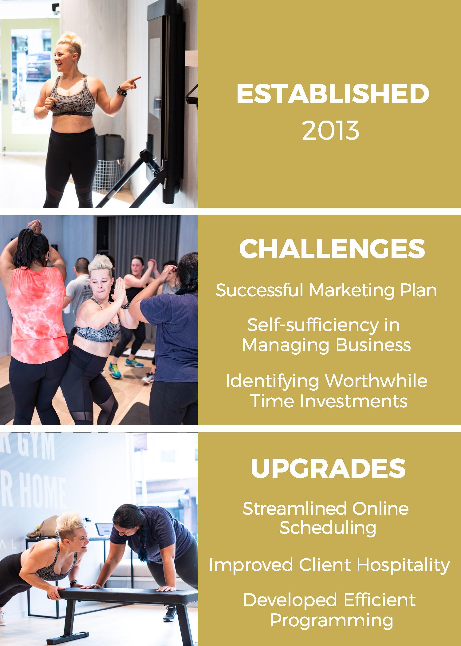 six figure personal training business.jpg